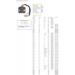 DZE REGULATOR NAPIĘCIA KAWASAKI KZ900/1000 73-80