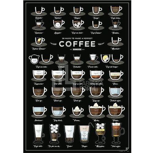 Plakaty, Plakat 38 Ways To Make a Perfect Coffee 2 ed.