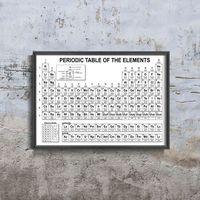 Plakaty, Plakat w stylu retro Plakat w stylu retro Układ okresowy pierwiastków Nauka Chemia