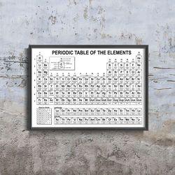 Plakat w stylu retro Plakat w stylu retro Układ okresowy pierwiastków Nauka Chemia