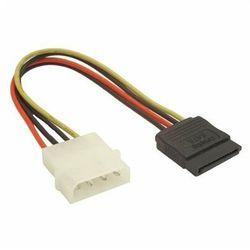 Kabel zasilający Gembird ( SATA - Molex 0.15m czerwony )- wysyłka dziś do godz.18:30. wysyłamy jak na wczoraj!