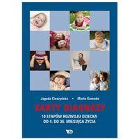 Książki dla dzieci, Karty diagnozy 10 etapów rozwoju dziecka