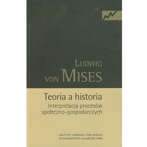 Biblioteka biznesu, Teoria a historia (opr. miękka)