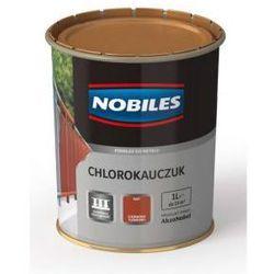 Podkład Nobiles Chlorokauczuk Popielaty średni 10l.